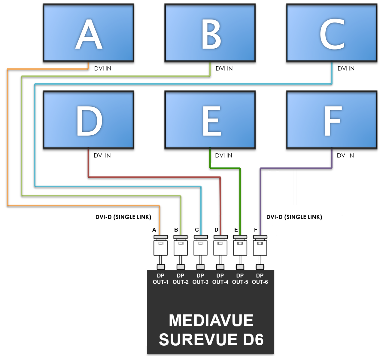 preparing video wall hardware appspace core v5 5 documentation wiring diagram