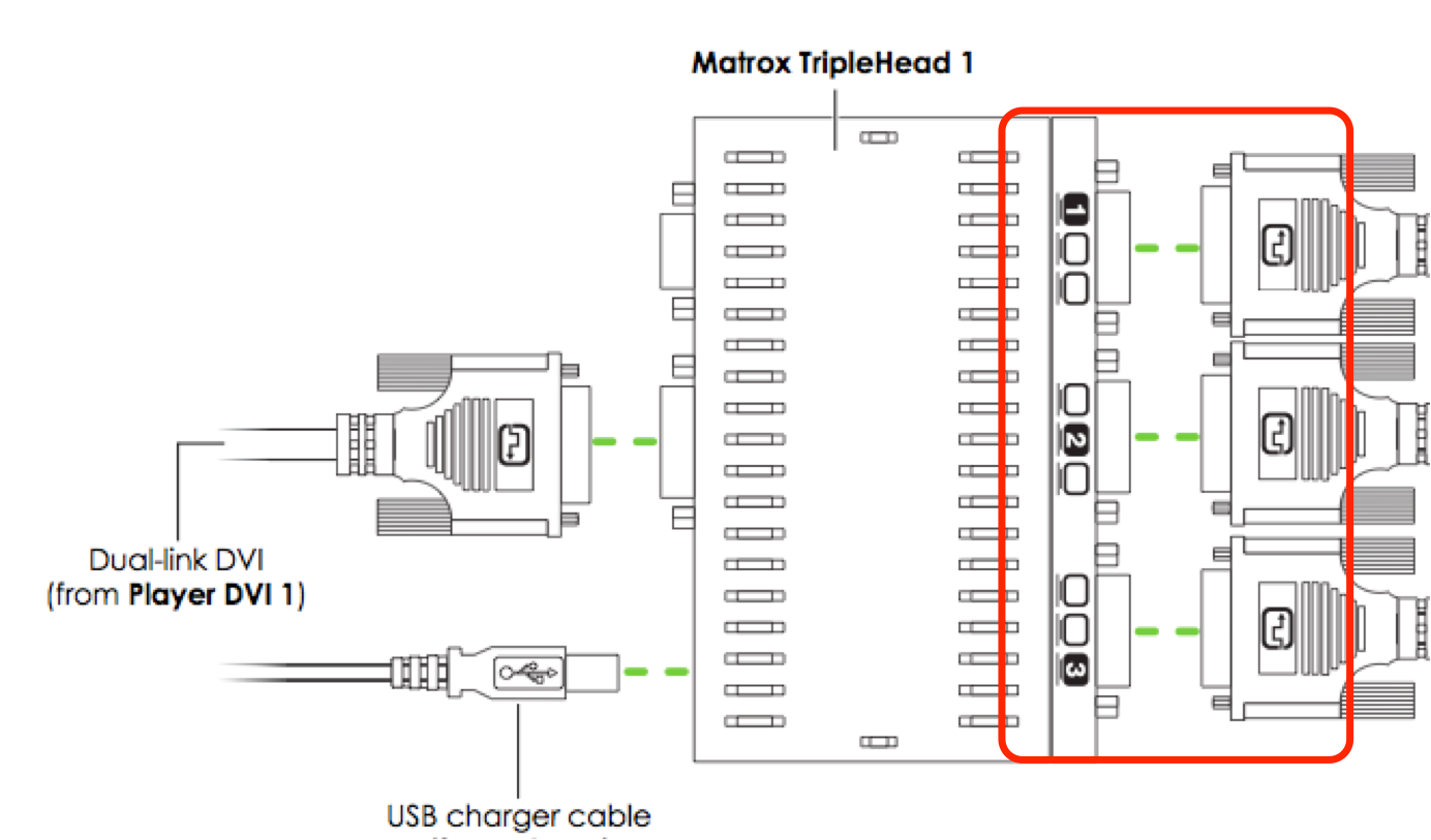 Deploying A Video Wall Appspace Core V56 Documentation Usb Splitter Schematic You Will Now Need To Connect The Outputs From Each Matrox Device Into Input Ports Of Corresponding Display Unit